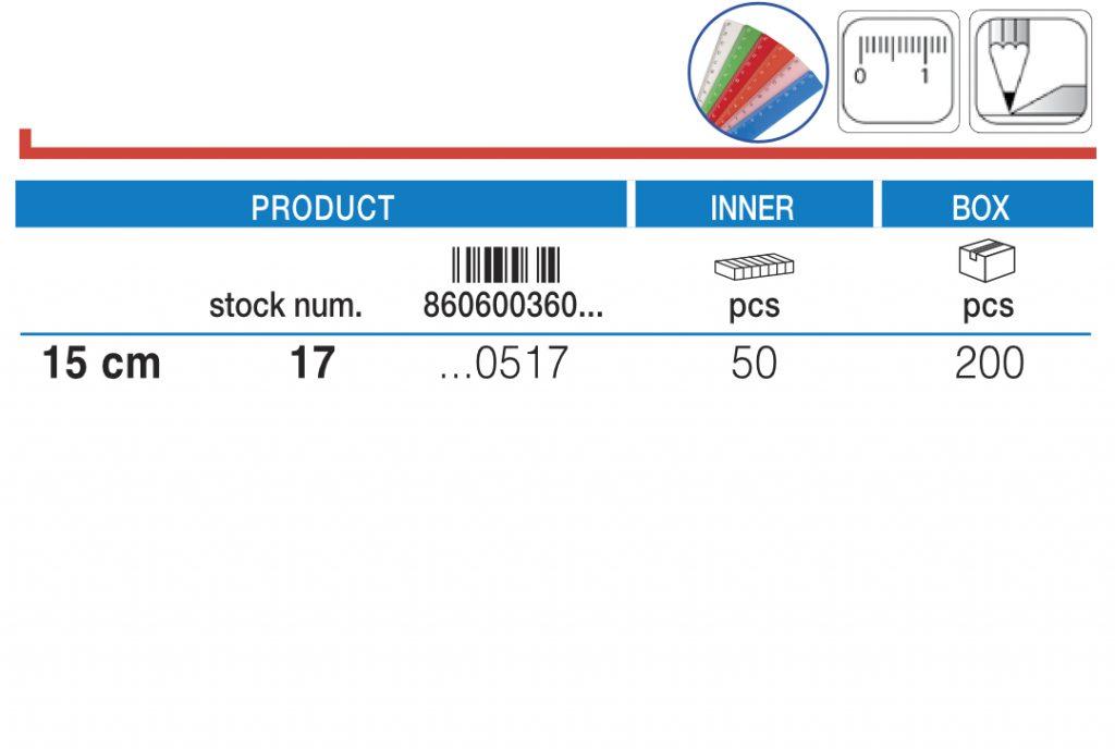 15cm Lenjir / Ruler - Plastični providni školski lenjir 15cm - specifikacija